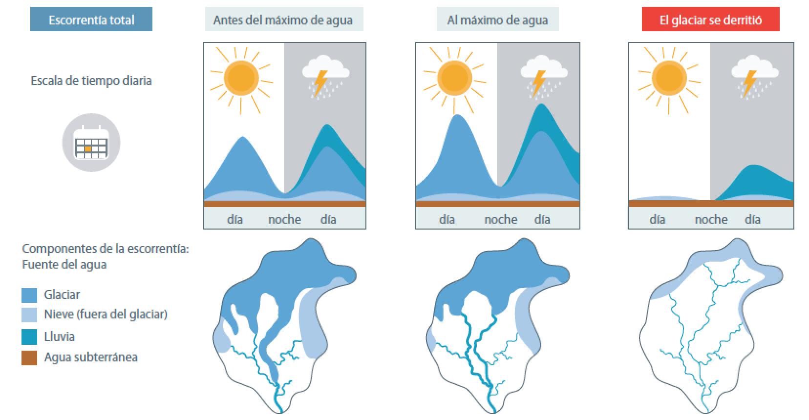 Infografías-IPCC-AR5 toolkit-report